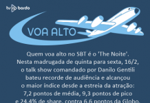 Voa Alto The Noite